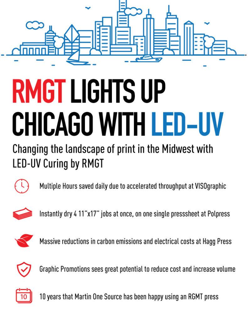 RMGT chicago1