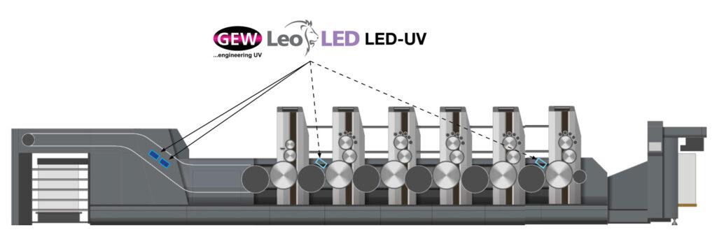 GEW-MLA-Diagram