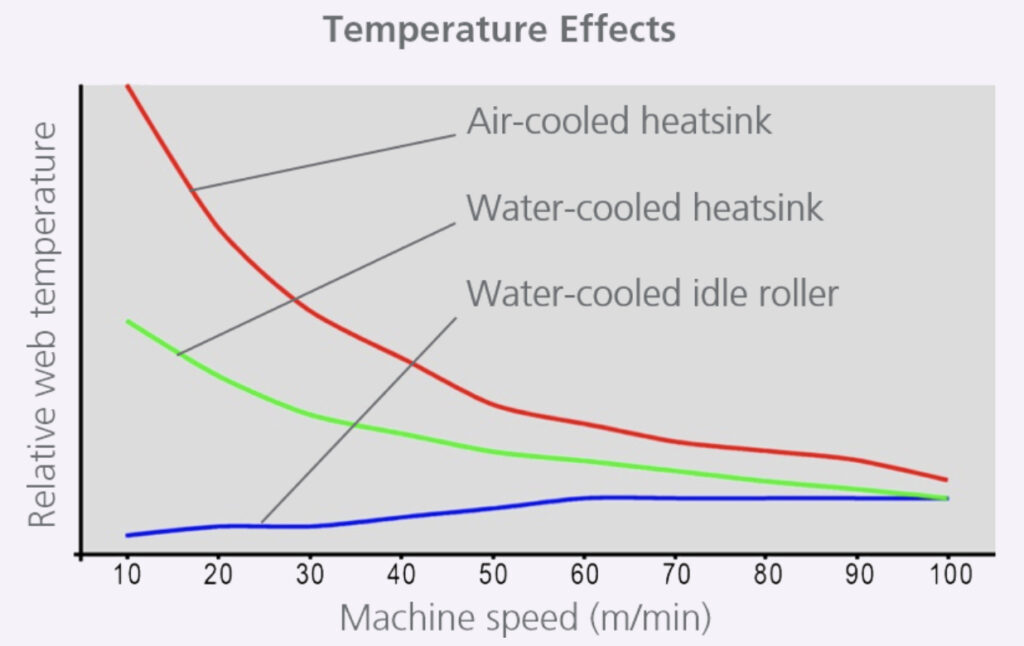 Substrate-Cooling-3